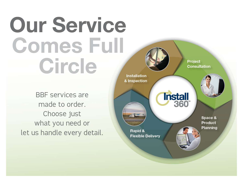 Full circle service diagram